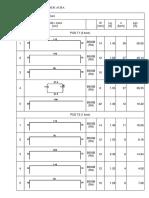 Specifikacija Armature AURA