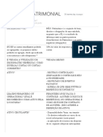 Balanço Patrimonial Flashcards _ Quizlet