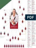 The genealogy of Bob Kinkead