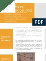 Diagrama de Pourbaix Del Oro