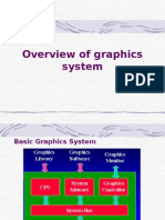 Overview of Graphics System