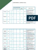 tablas de porter analisis gaseosas de cola