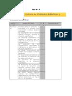 ANEXO 6-Lista de Verificación de Sesion de Aprendizaje