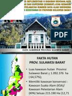 Paparan Sulawesi Barat