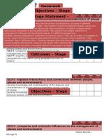 s3 geo checklist