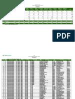 Data Fasilitas KesehaData Fasilitas Kesehatan Tingkat Pertamatan Tingkat Pertama_Periode Oktober 2014