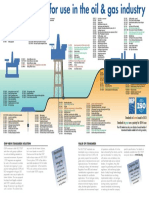 ISO Standards for use in the oil & gas industry