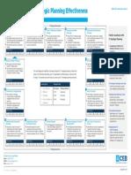 IT Strategic Planning Effectiveness Diagnostic