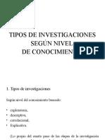 Tipos Investigacion Segun Conocimientos