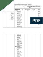 Tabel UKL-UPL Menara BTS Kembangan