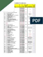 Snc Chart Listing-4
