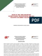 Manual Del Organigrama