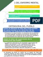 DERECHOS-DEL-ENFERMO-MENTAL.pptx