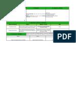 Caracterización de Recibo y Almacenaje