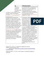Cuadro Comparativo de Competencia Digital e Identidad Digital