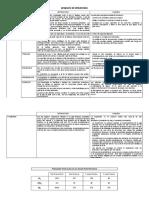 aparatorespiratorioesquema-120308151838-phpapp01