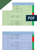Daftar Dinas Pendapatan Daerah Pulau Jawa.xlsx