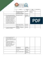 Tabular Sheet of Topics