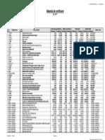 Balanta de Verificare.prestarea 2015