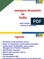 Life Insurance Scenario in India