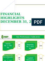 Financial Highlights Dec 2015