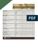 REDC Open Enrollment Programme Calendar 2015 -16