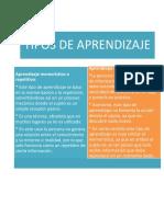 TIPOS DE APRENDIZAJE.pdf