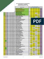 Ranking Nem Smpn 1 Sumobito 2016--Khitdhys Doc