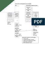 Processo de constituição de uma empresa
