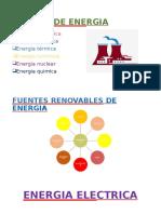 FORMAS DE ENERGÍA.pptx