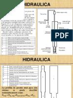 CURSO de FLUIDOS INICIAL 4 PDF Hidraulica-practica