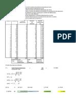Gráficos de Control P