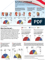 Salt Lake Tribune President Poll
