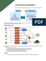 Preguntas 6 comercializacion de minerales UNI