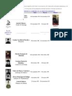 Lista de Virreyes en El Virreinato de Nueva España
