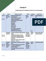guia metodologica n  9