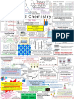 c2 exam revision poster