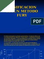 DOSIFICACION SEGÚN METODO FURY1.ppt