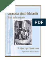 Clasificacion Triaxial de La Familia - Dr Alejandre [Modo de Compatibilidad]