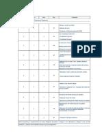 Analisis Gerencial de la informacion Financiera