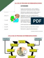proceso de remuneraciones[1]