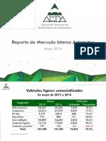 Reporte de Mercado Interno Automotor Mayo 2016