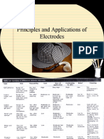 Principles and Applications of Electrodes