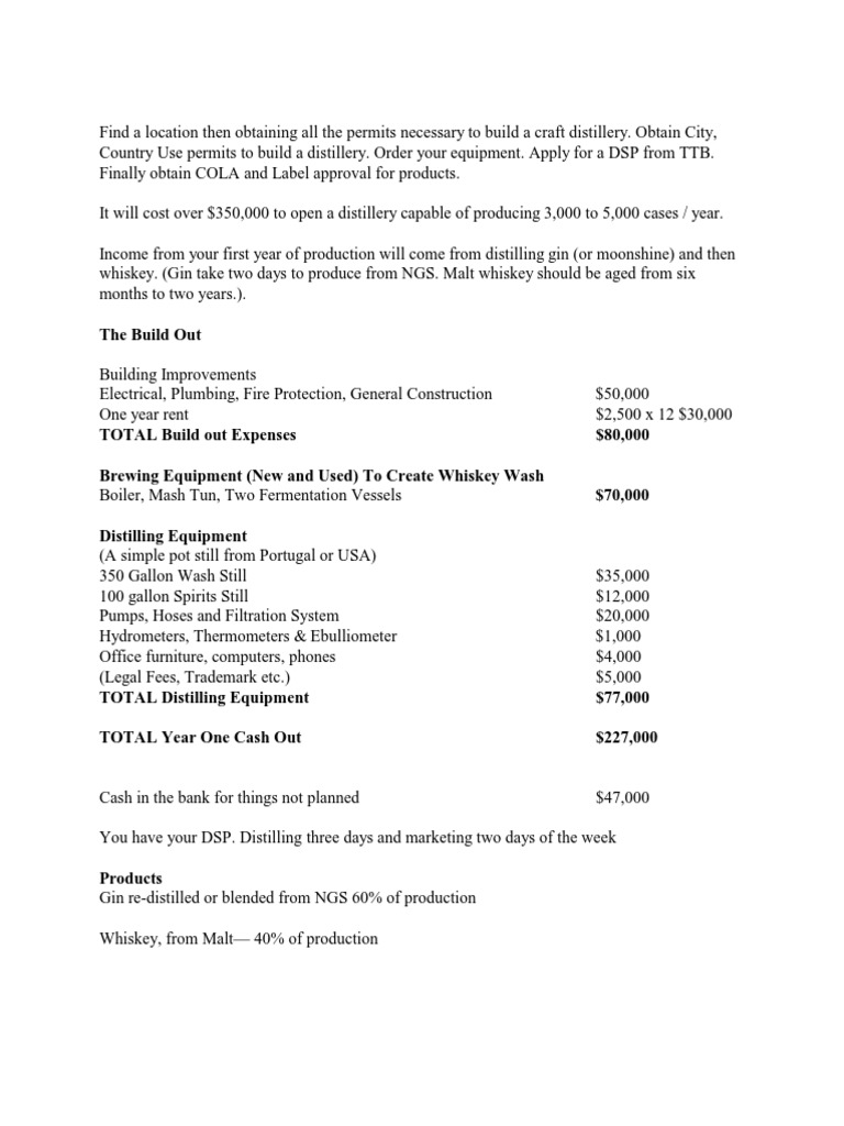 Micro Distillery Business Plan Sample Template