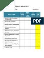 Escala de Apreciación Módulo IV_Patricia Gutierrez