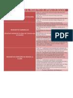 Requisitos Para El Registro de Armas en Bolivia