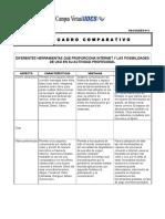 Plantilla Cuadro Comparativo Actividad 1