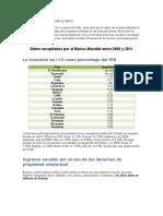 La Investigación en América Latina Tablas Comparativas