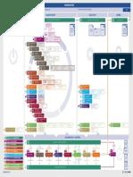 Infografia de Fases y Procesos Segun PMBOk