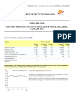 Monthly Principal Statistics of Labour Force, Malaysia, January 2016
